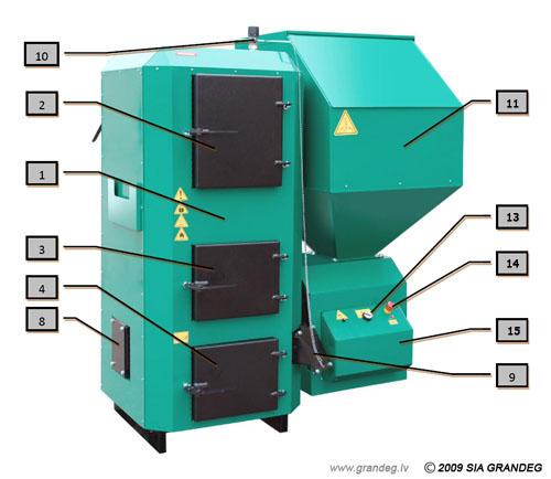 Устройство отопительных котлов на гранулах/дровах серии BIO