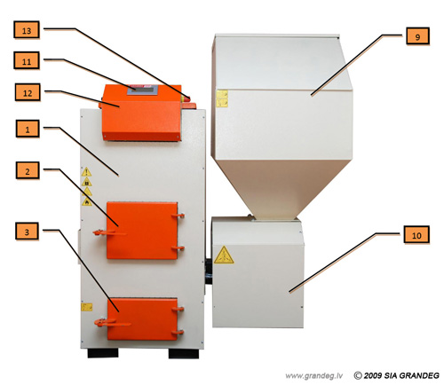 Устройство отопительных котлов на гранулах  серии ЕСО